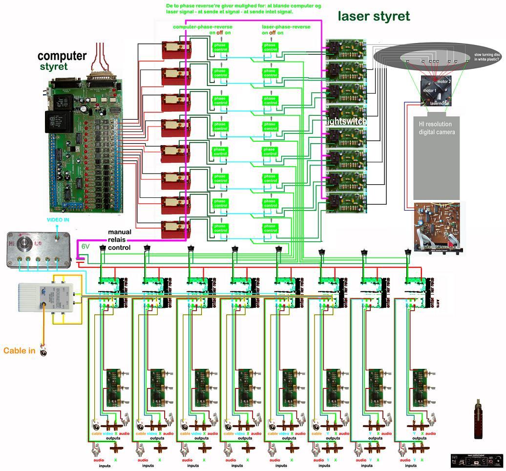 EX PMX homemade video analog synths | GetLoFi – Circuit