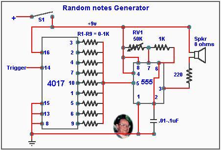 Random Note Generator