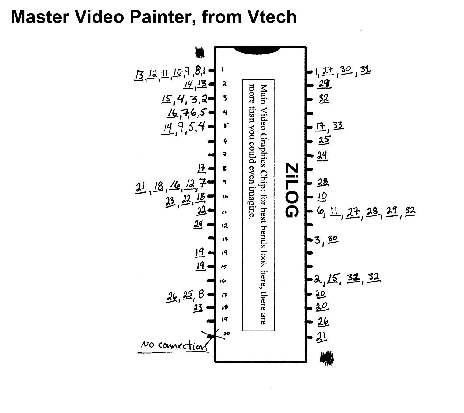 v-tech video painter  circuit bending