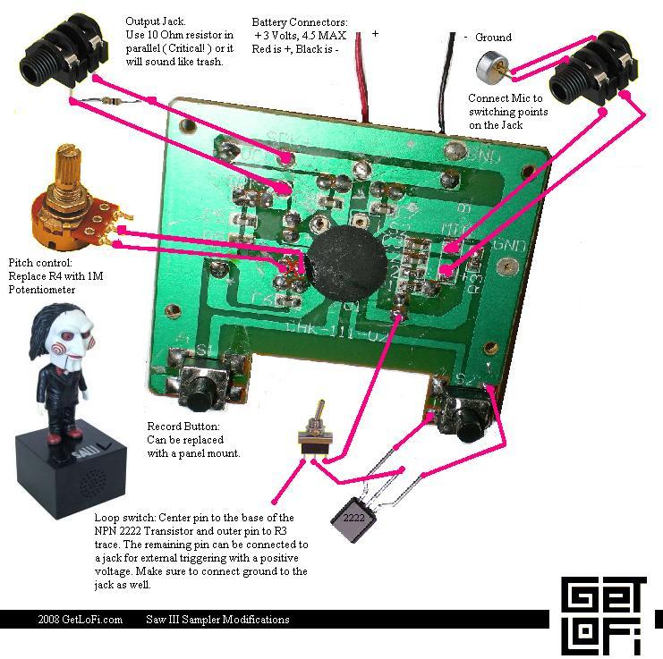 circuit bending a saw iii sampler getlofi circuit bending synth diy rh getlofi com